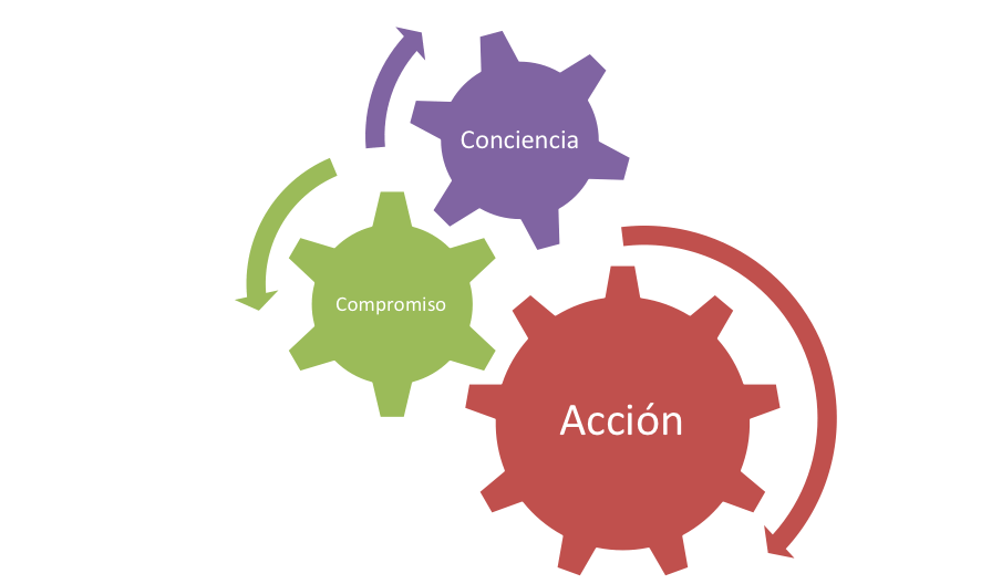 coaching ejecutivo de Psicopartner