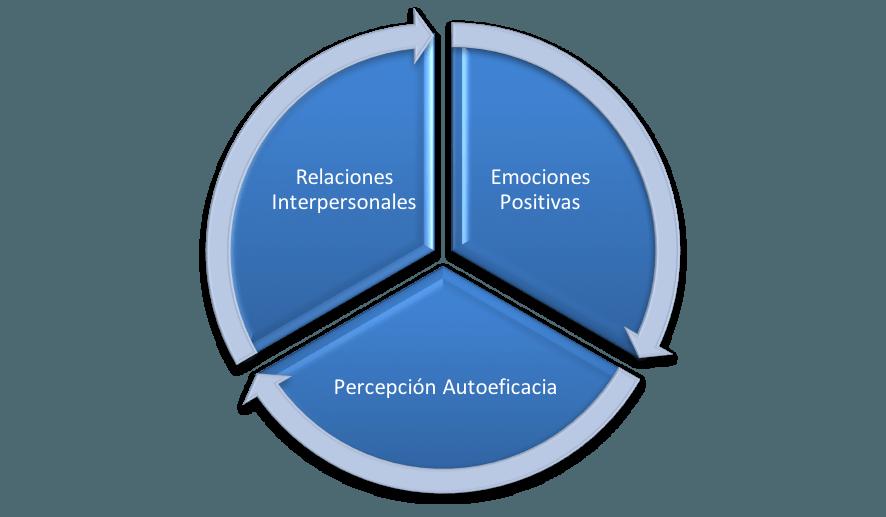 creando resiliencia empresarial